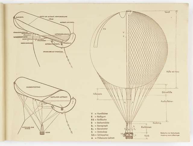 """""""Zeppelin – Weltfahrten"""" - full image"""